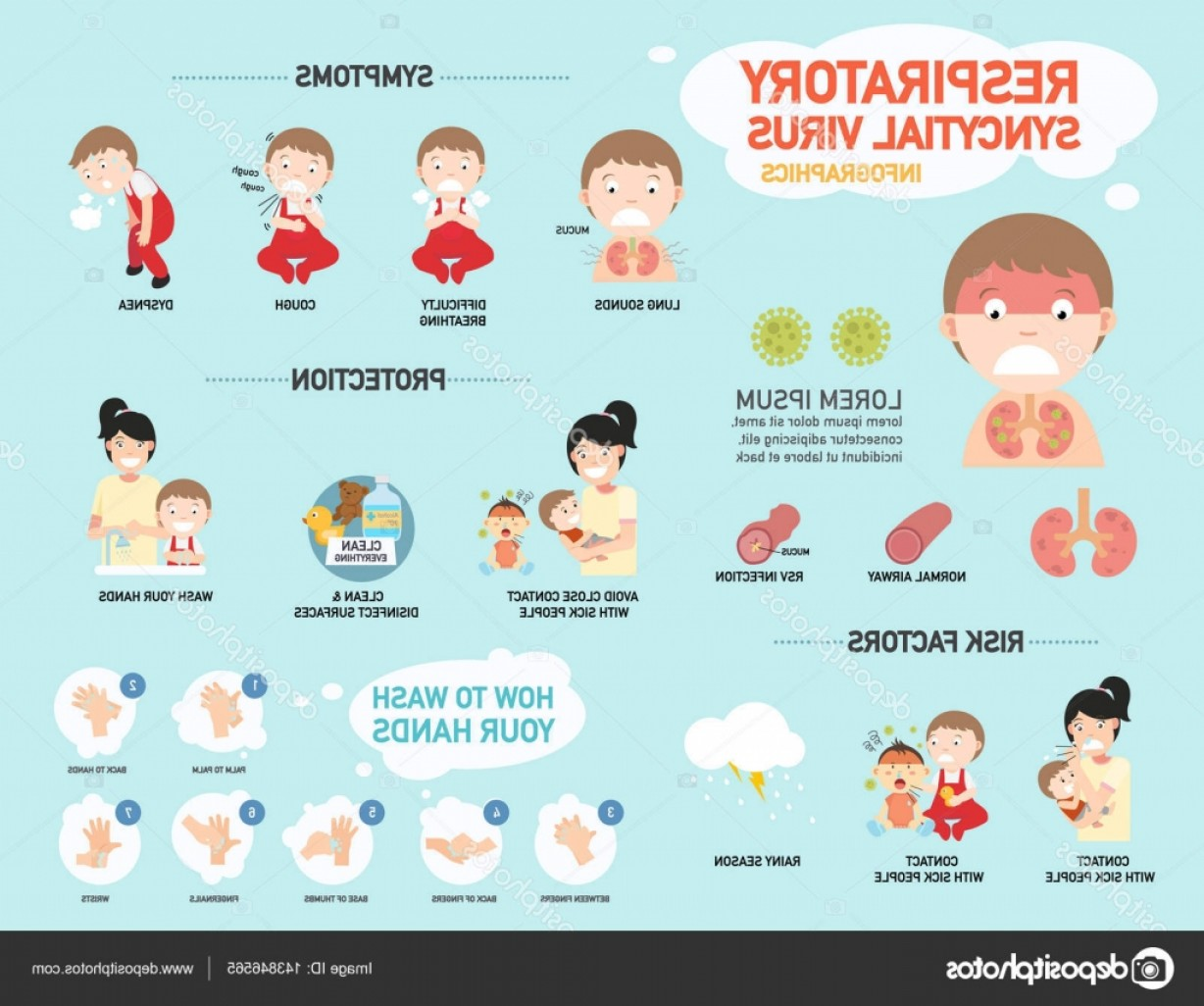 Vector Virus That Causes: Stock Illustration Rsvrespiratory Syncytial Virus Infographicillustration