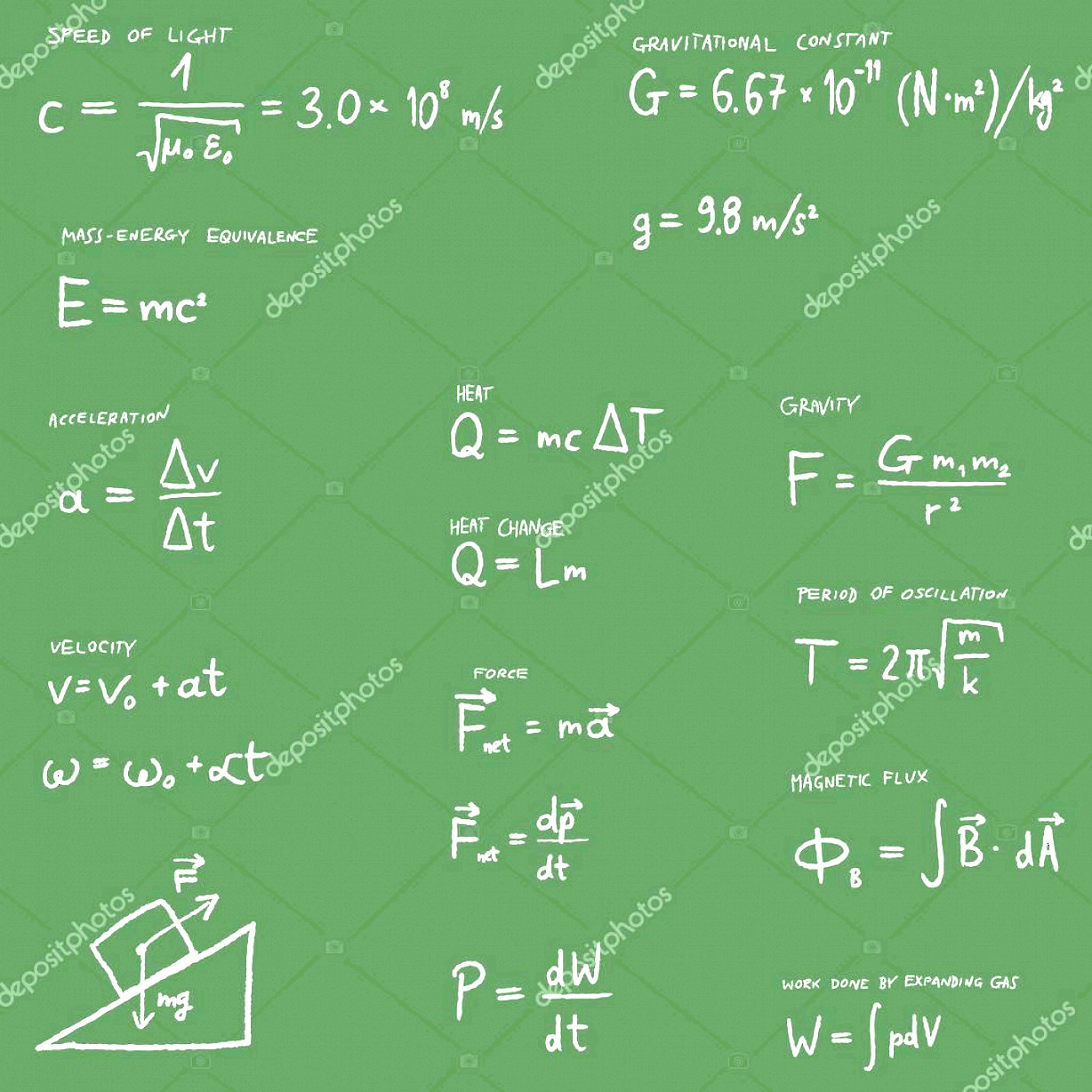 Vector Equation Physical Science: Stock Illustration Science Vector Physical Equations