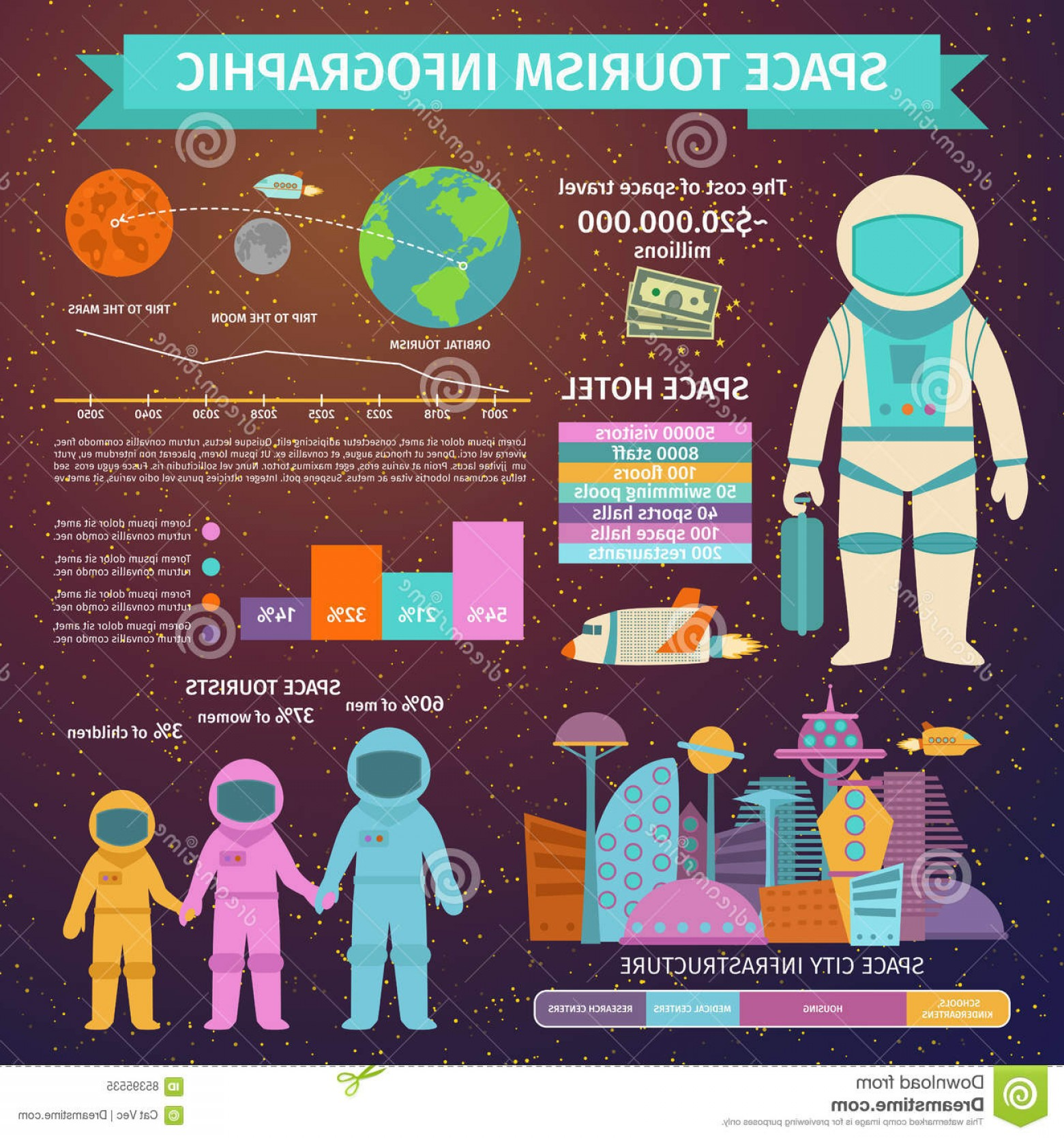 Vector Organisms On A Person: Stock Illustration Space Tourism Infographic Vector Illustration Astronauts Working Having Fun Galaxy Atmosphere System Fantasy Image