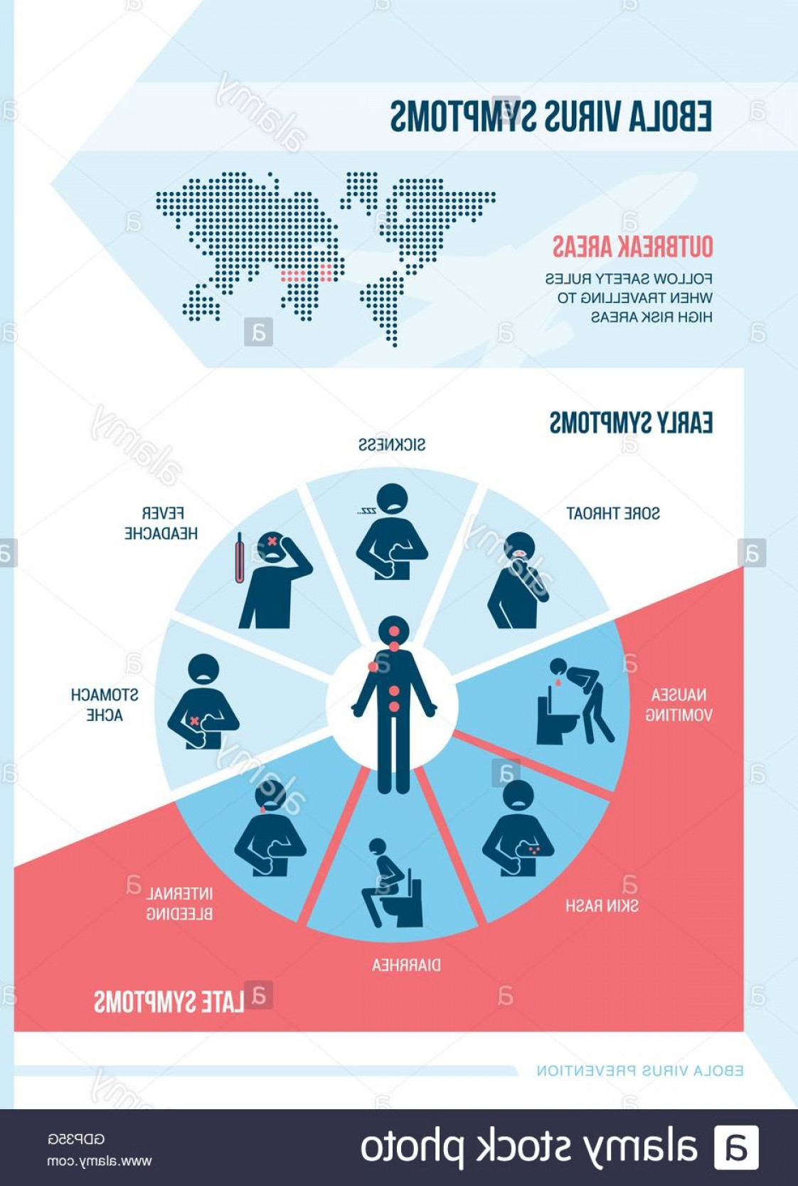 Vector Virus That Causes: Stock Photo Ebola Virus Infection Symptoms With Stick Figures And World Map