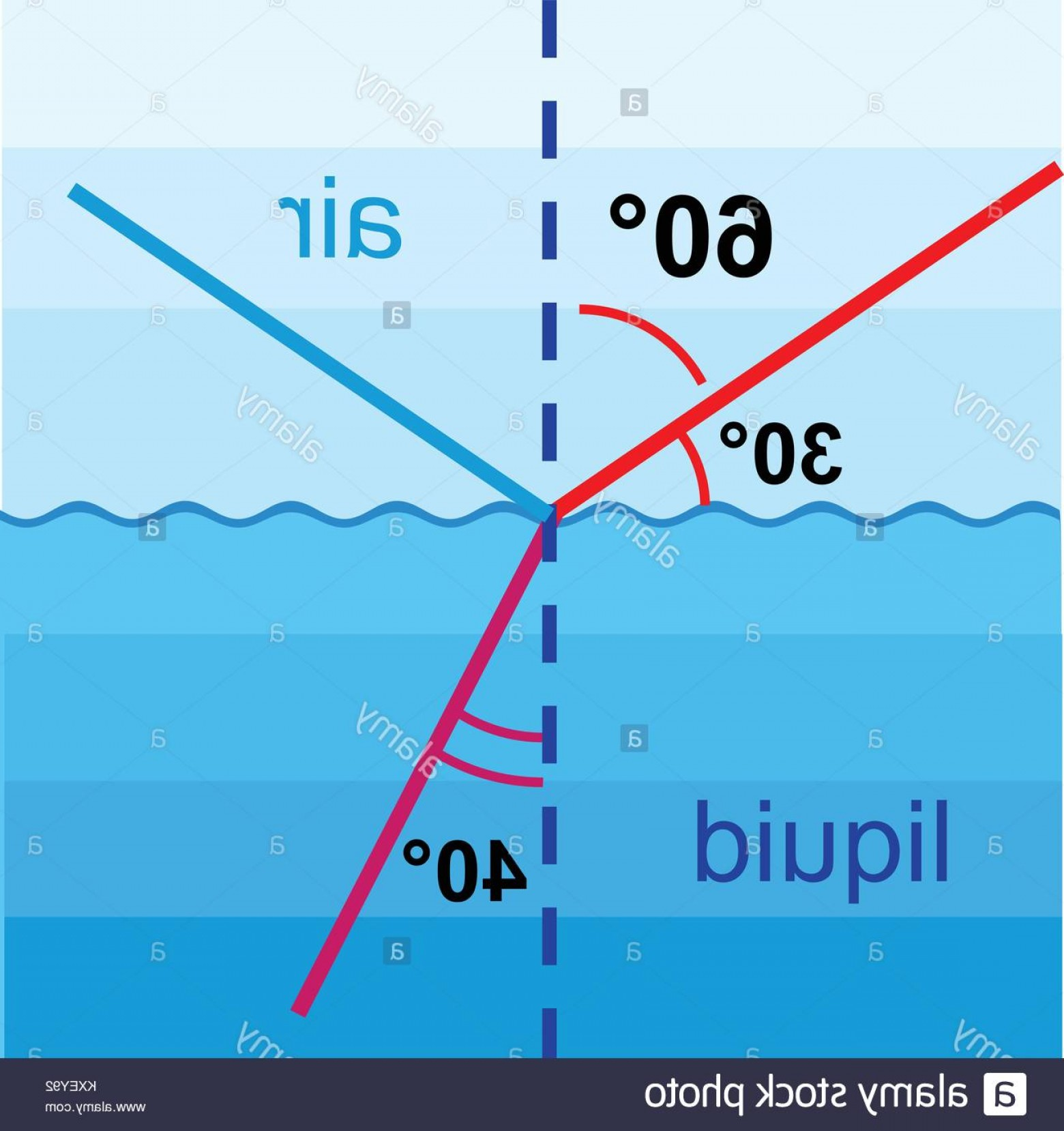 Graphing Vectors Physics: Stock Photo Physics Graph Icon Flat Style