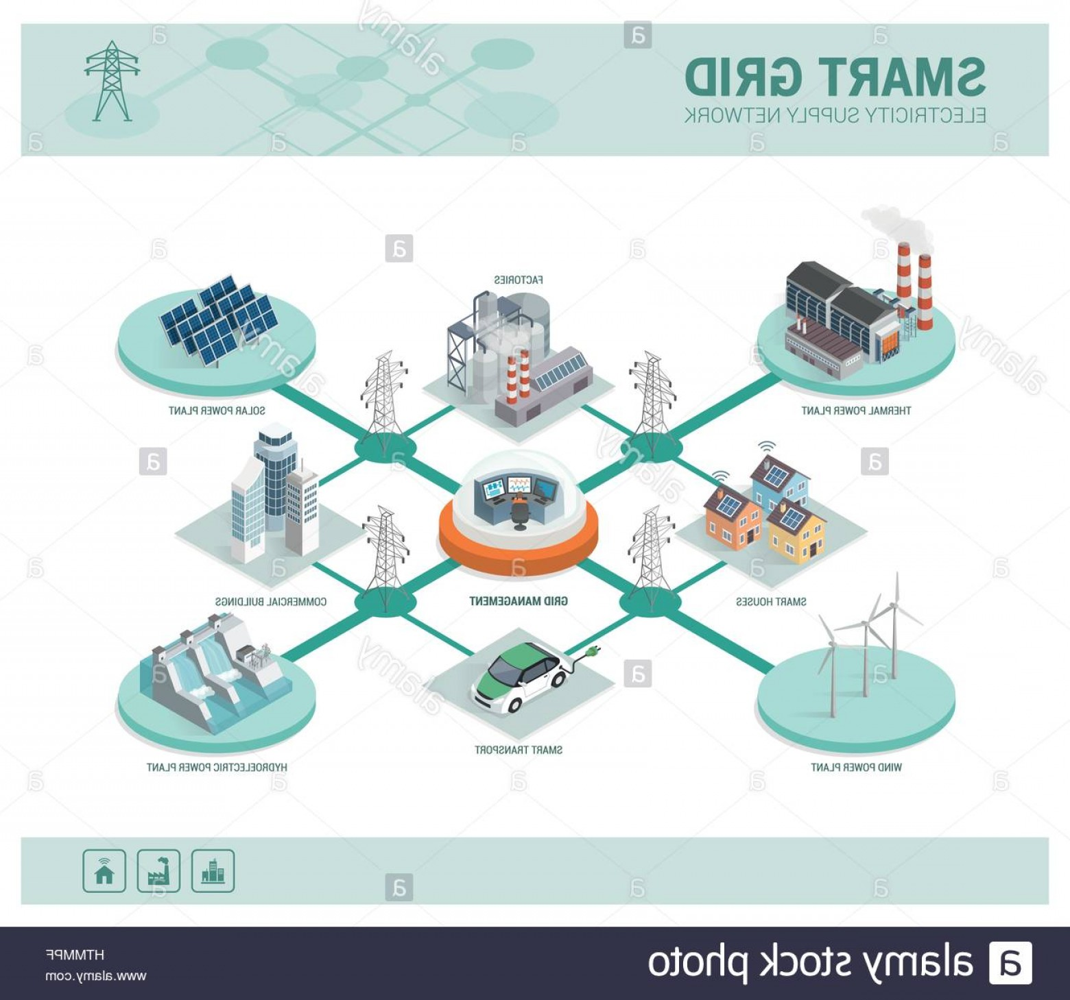 Vector Power Plant Utility: Stock Photo Smart Grid Network Power Supply And Renewable Resources Infographic