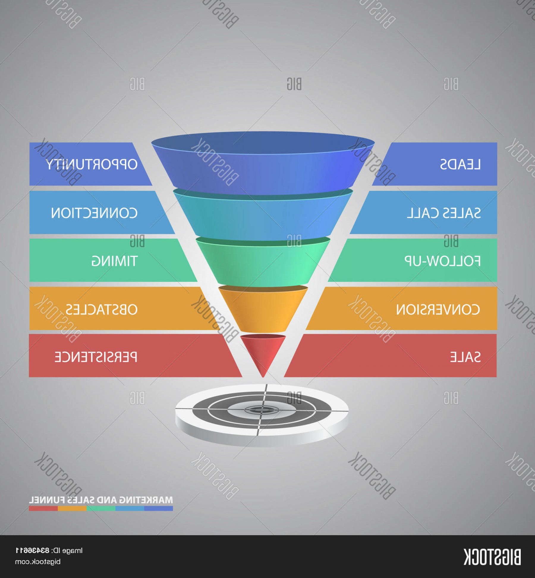 Vector Funnel Infographic: Stock Vector Sales Funnel Template For Your Business Presentation