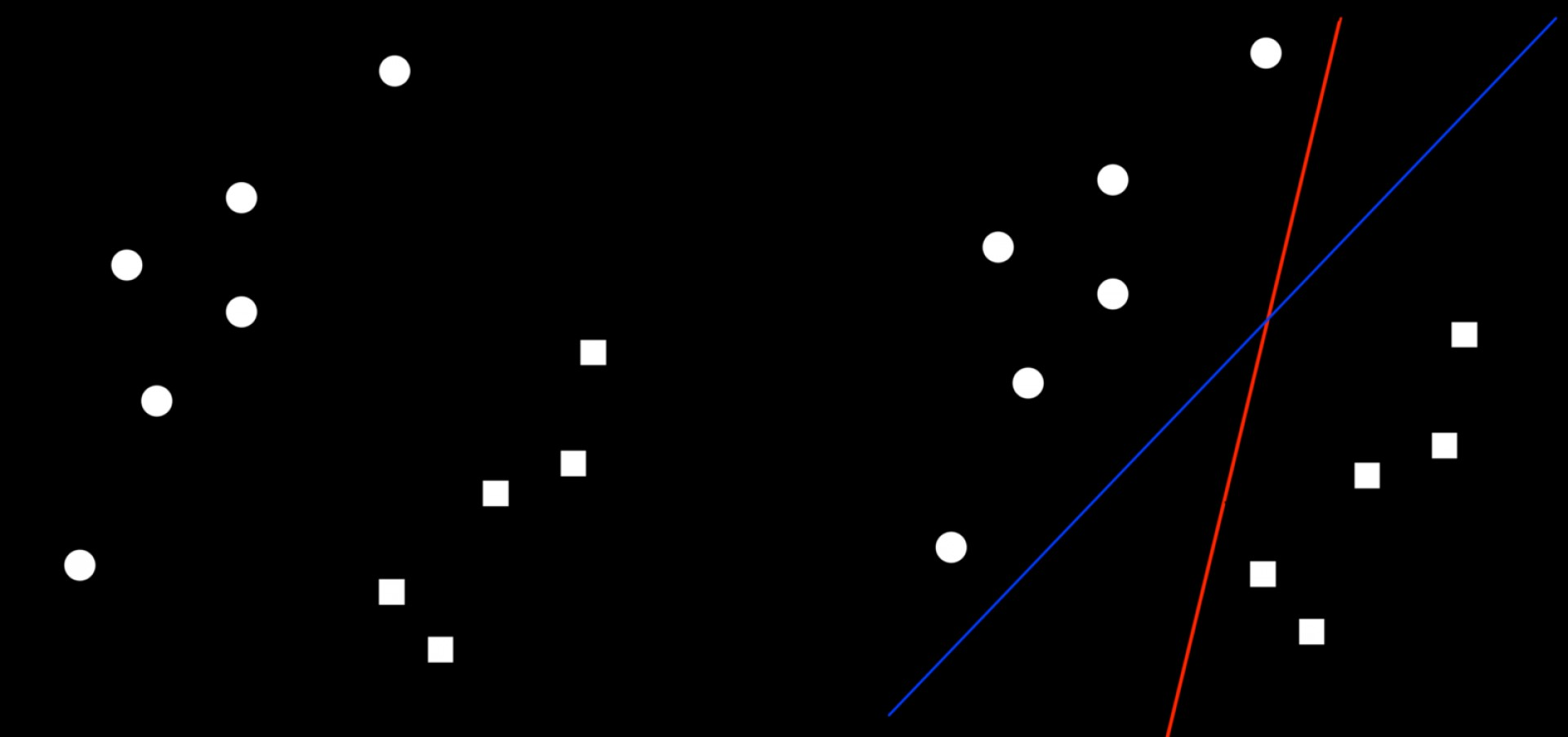 A Normal Line Of Vector: Support Vector Machines From Scratch Part Intuition Ceaacb