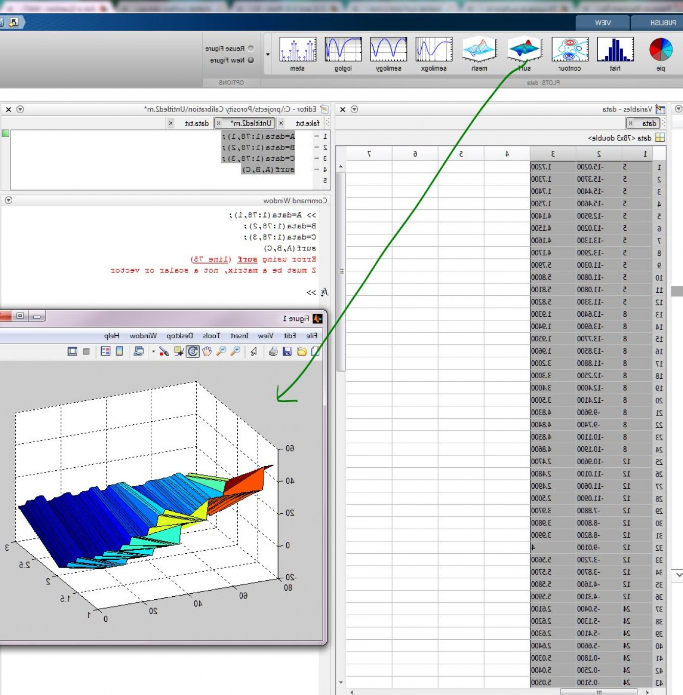 Plotting Vectors In Mat Lab: Surface Plot With Vectors