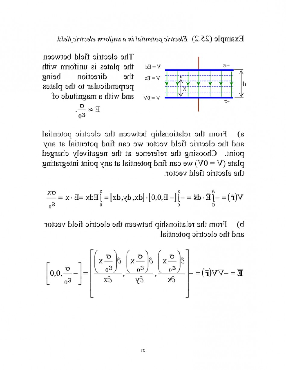 Electric Potential Is A Vector: The Electric Field Between The Plates Is Uniform With The