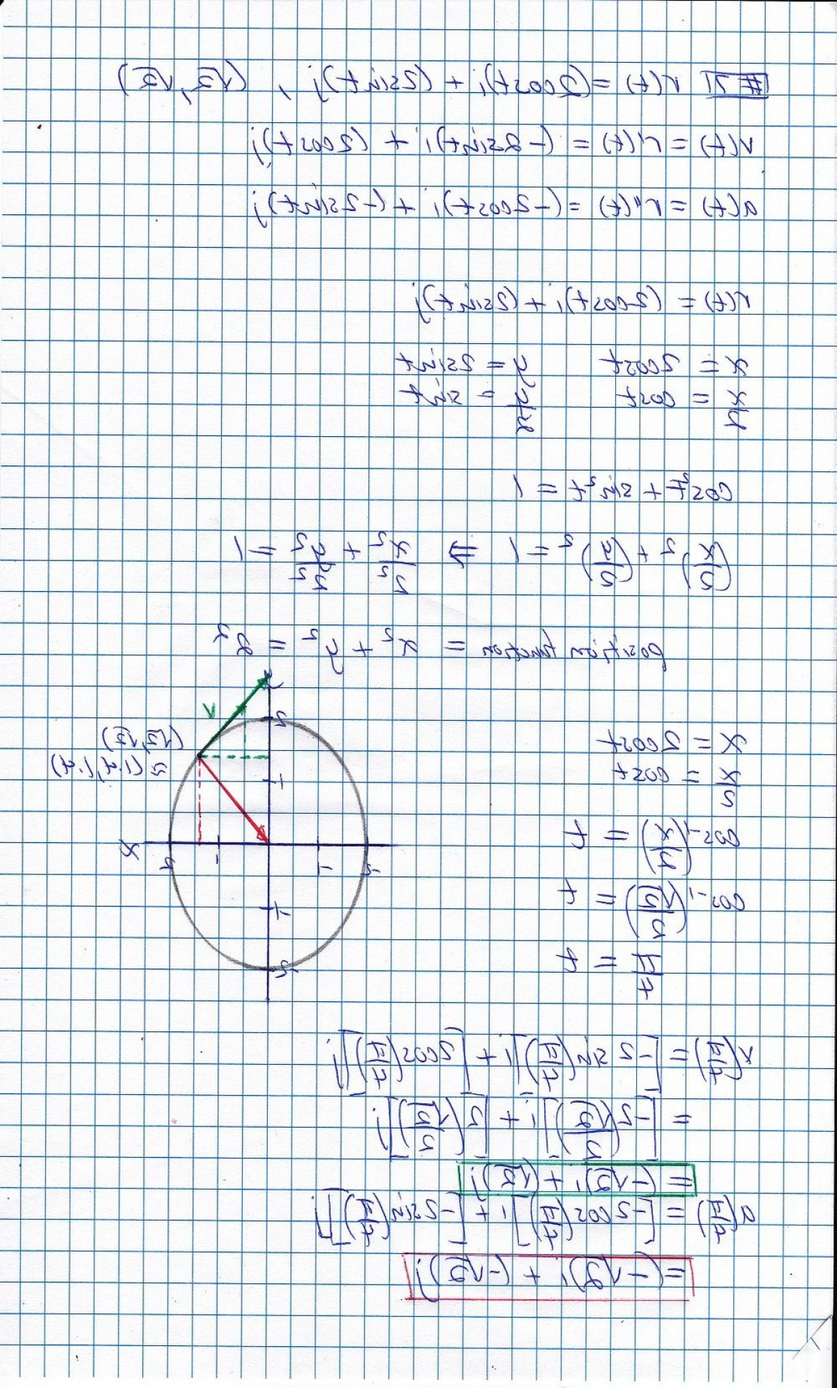 Graphing Vectors 2 1: The Position Vector R Describes The Path Of An Object Moving In The Xy Plane Position Vector Rt Co