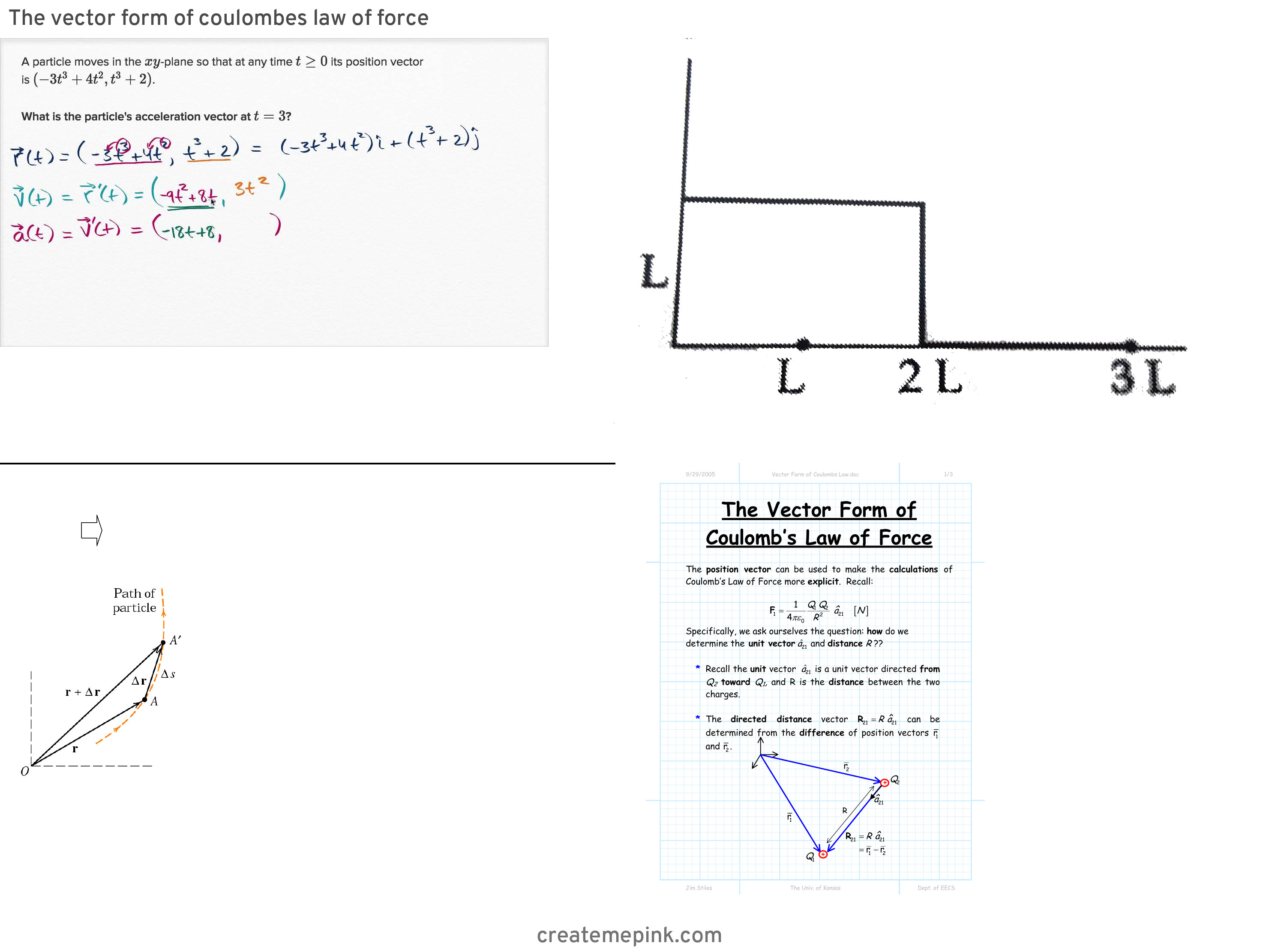 Position Vector R: The Vector Form Of Coulombes Law Of Force