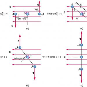 Phy Sic And Resultant Vector Angles: Torque On A Current Loop Motors And Meters