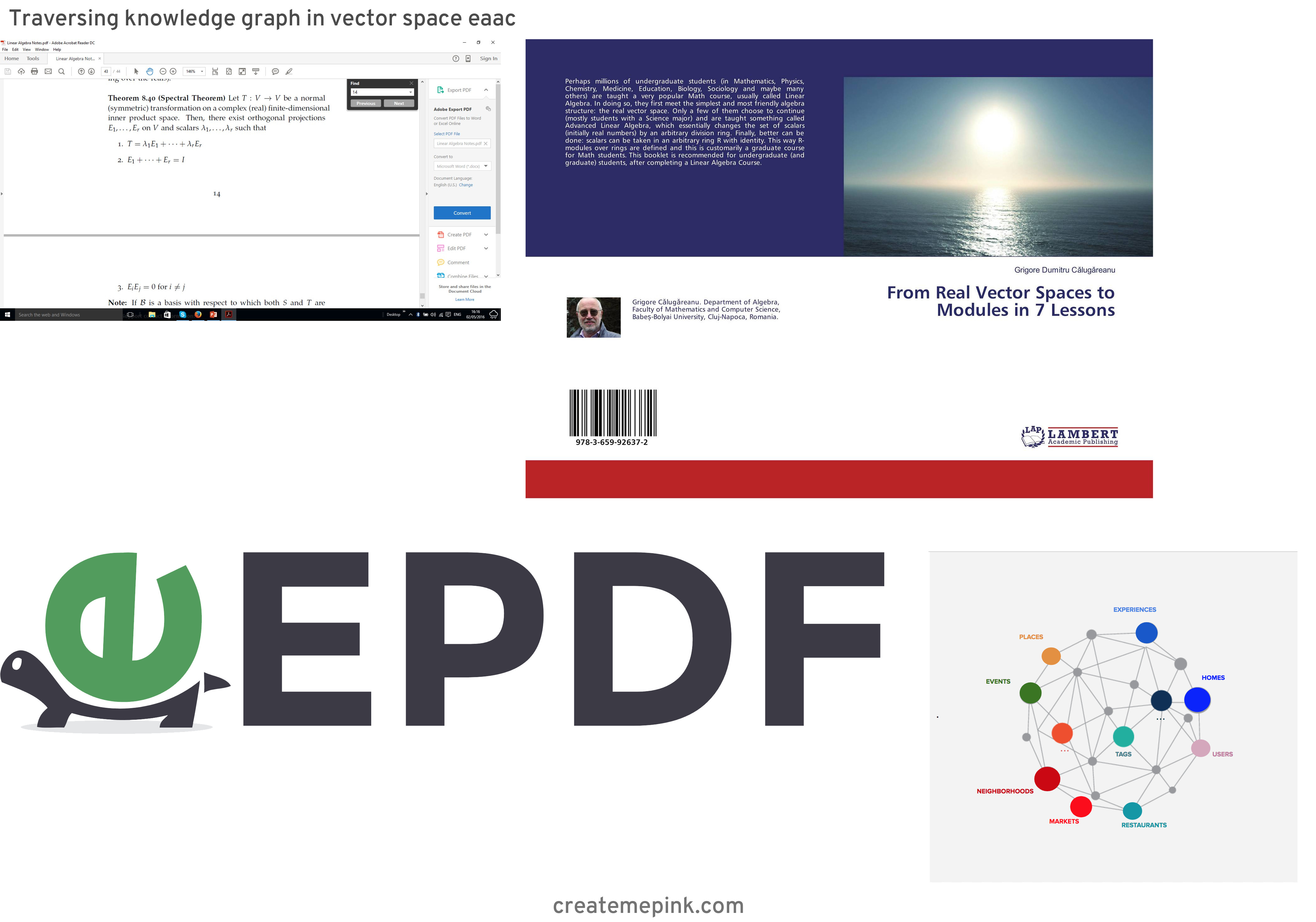 Vector Spaces PDF: Traversing Knowledge Graph In Vector Space Eaac