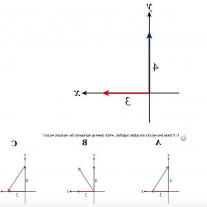 2.Solve Resultant Vectors: Two Vectors Shown Figure X Direction Horizontal Y Direction Vertical Grid Square Represent Q