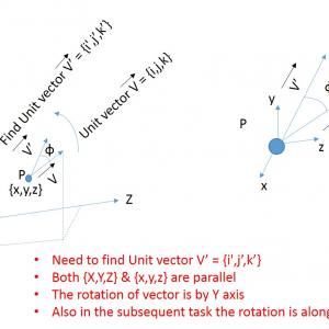Finding Unit Vectors With Two Points: Unit Vectors And Engineering Notation