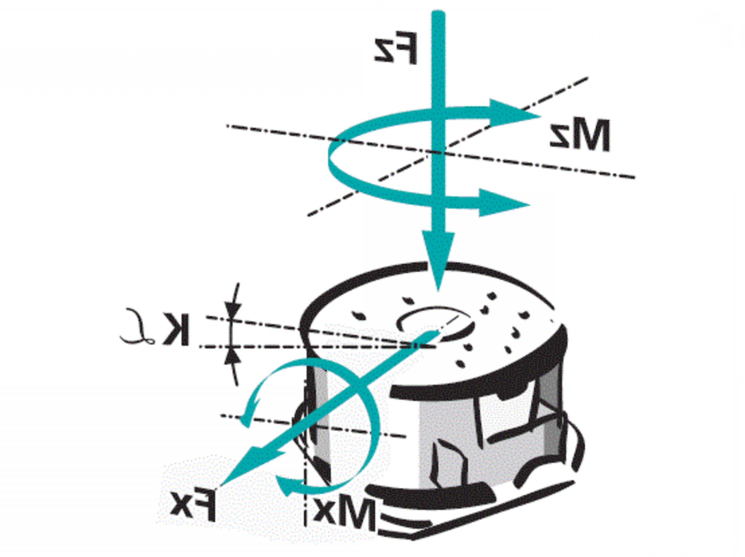 Rotational Kinematics Diagram Of Vectors: Upr Ultraprecision Rotation Stage