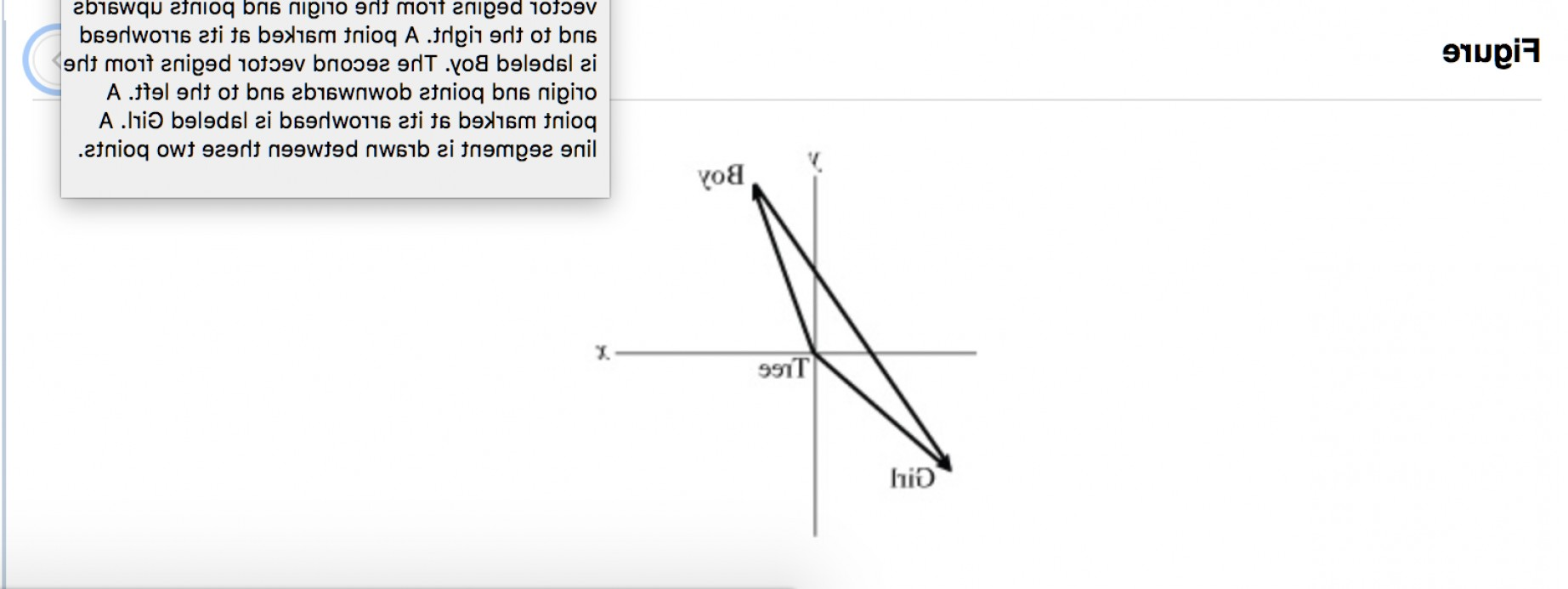 Adding Vector Components By: Using Method Vector Addition Components Determine Displacement Boy Girl Figure Express A Q