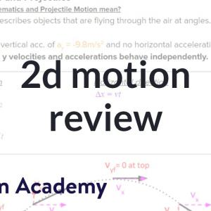 Projectile Motion Acceleration Vector: Velocity Vector And Acceleration Vector In A Uniform Circular Motion Are Related As