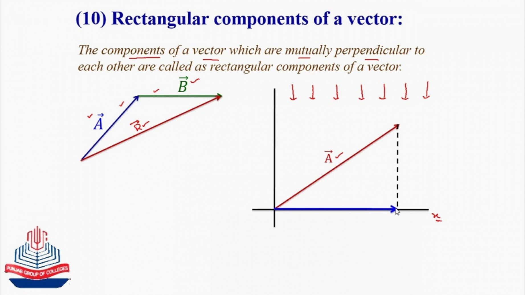 Adding Vectors Magnitude: Vector Addition By Components Answers The Best Graphically Adding