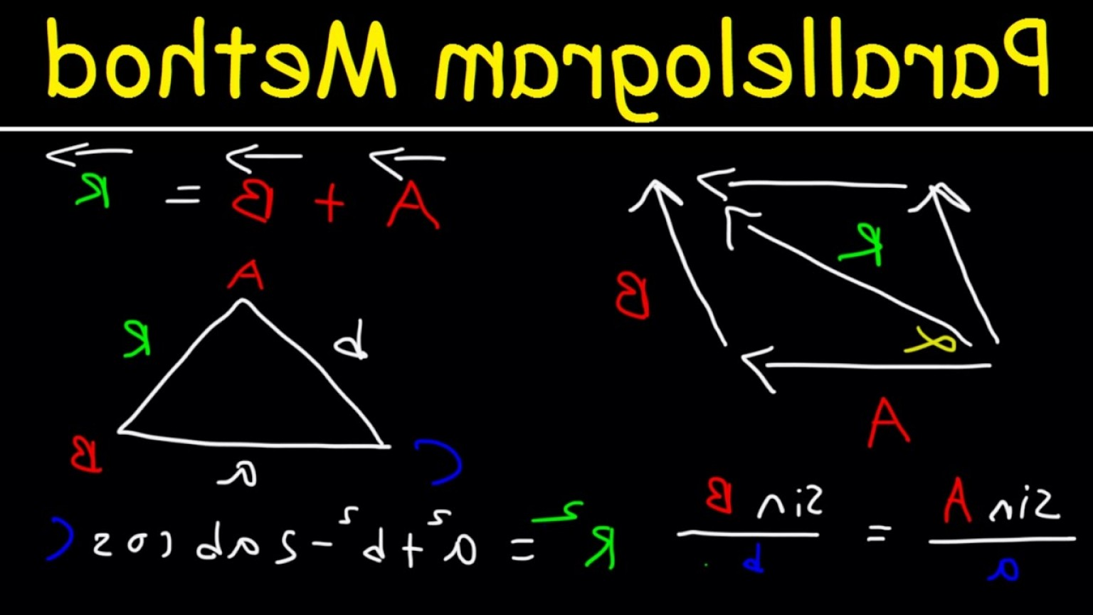 Addition Of Vectors Lab: Vector Addition Parallelogram Method Resultant Vectors Using Law