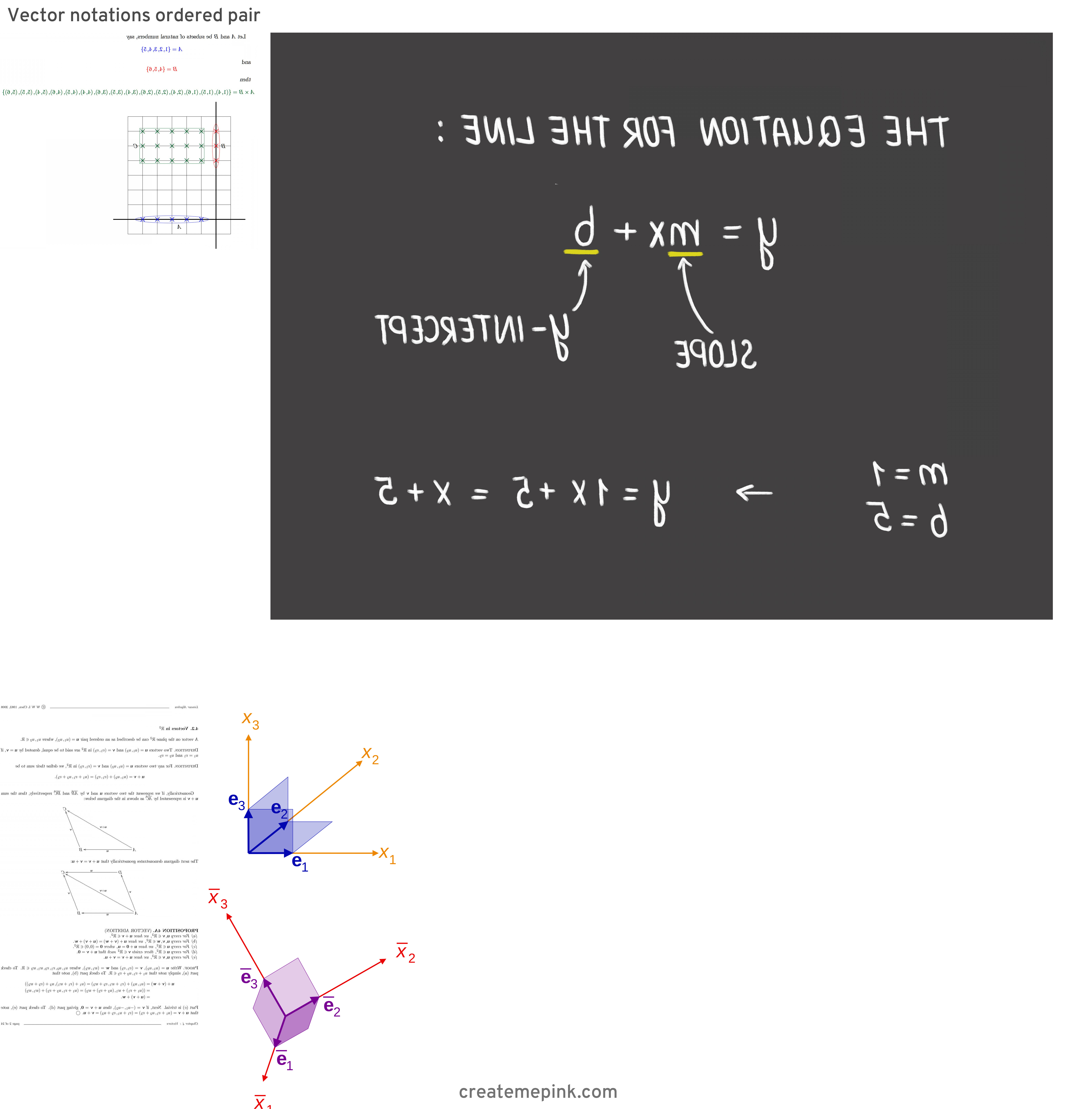 Ordered Pair Notation For Vectors: Vector Notations Ordered Pair