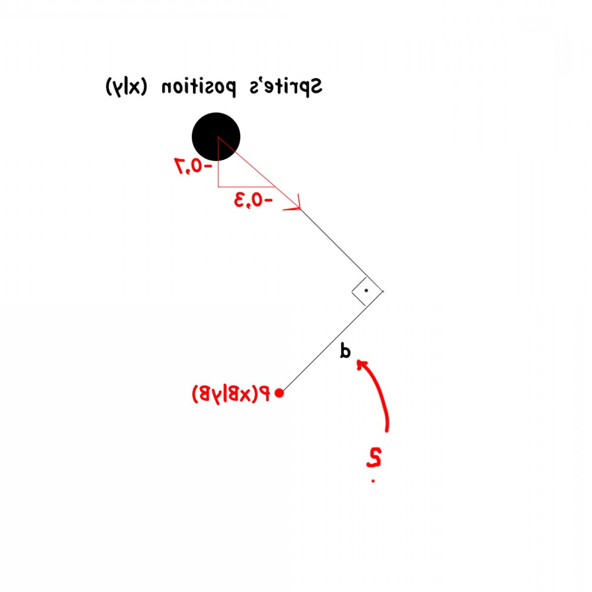 Perpendicular Vector Vector To Another: Vectors Perpendicular Distance From Vector To Point In D Space