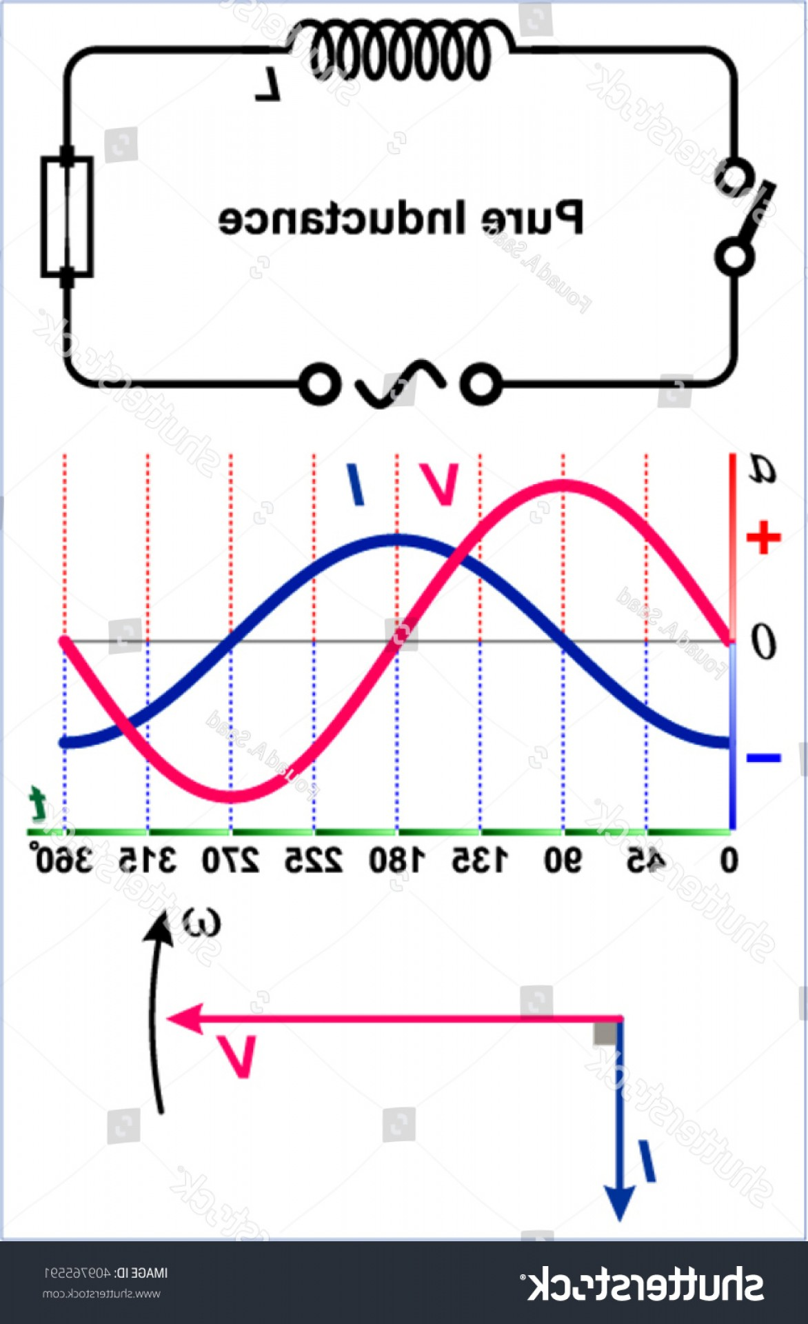 Reactance Vector Diagrams: Voltage Current Relationship Inductive Circuits