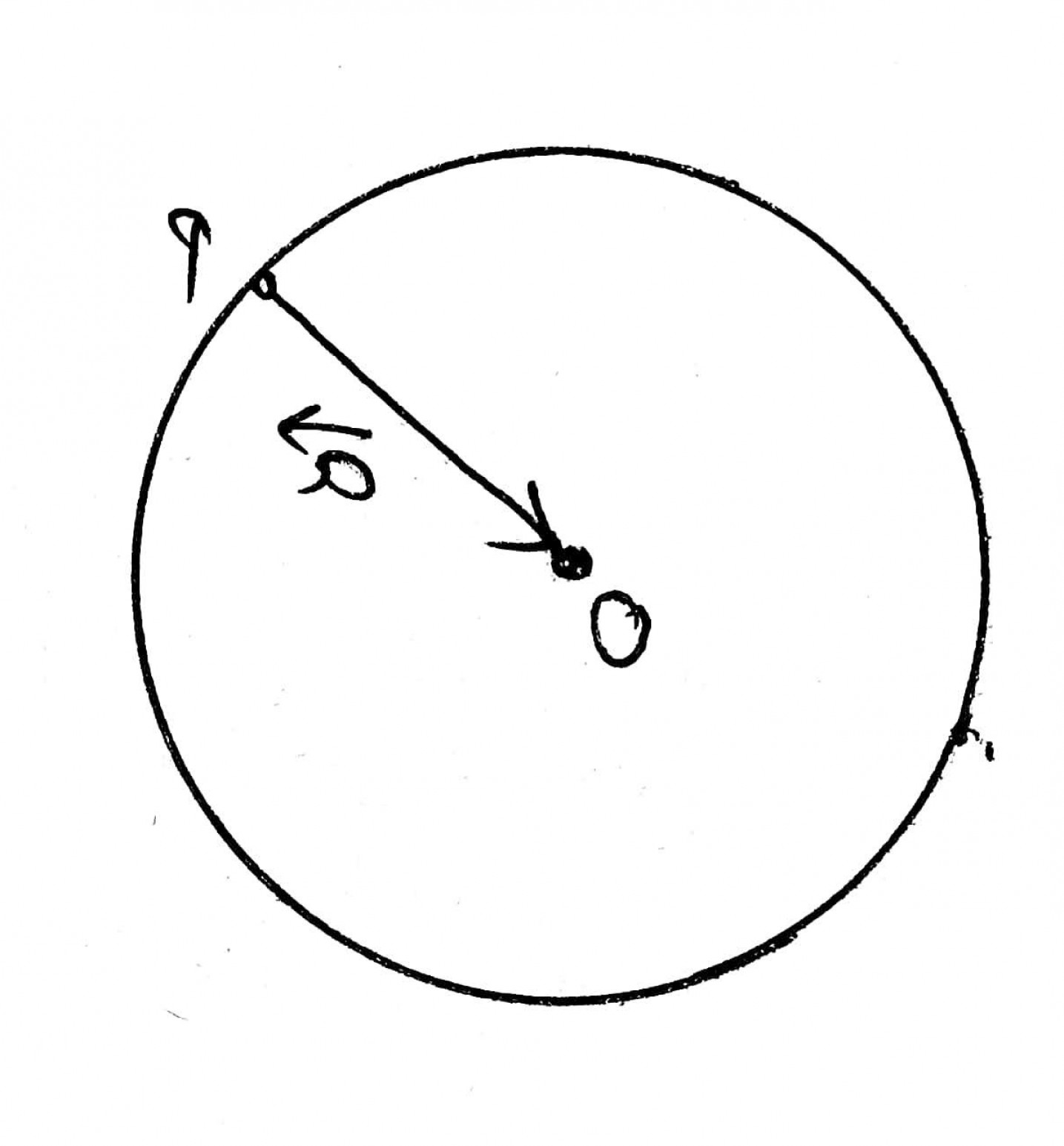 Position Vector Of A Circle Formula: What Is The Direction Of Acceleration Of Particle In A Uniform Circular Motion