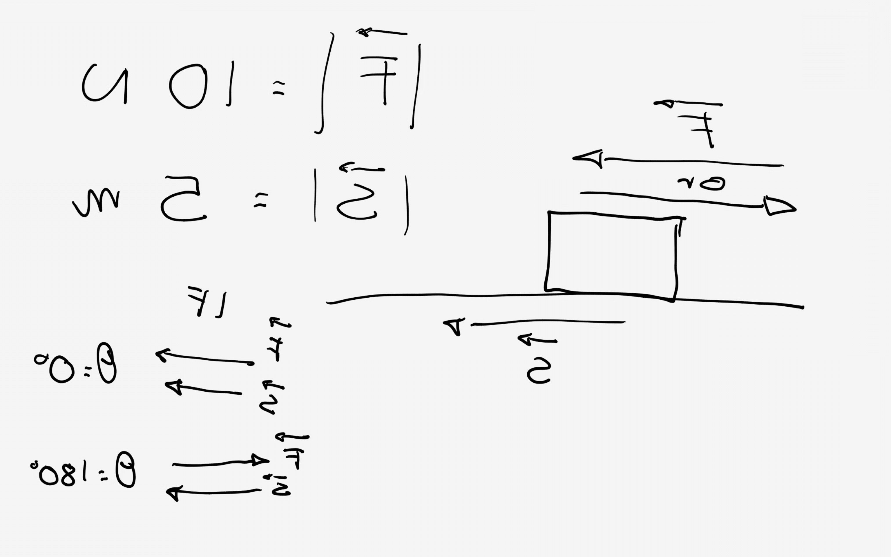 When Two Vectors Are Parallel: What Is The Dot Product Of Two Vectors That Are Parallel