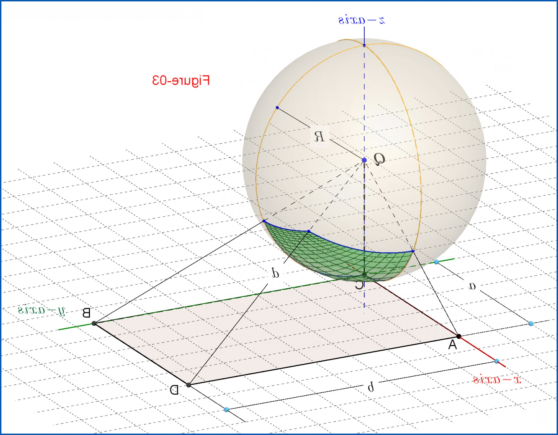 Across A Field A Vector C Curve Of Flux: What Is The Electric Field Flux Through The Base Of A Cube From A Point Charge I
