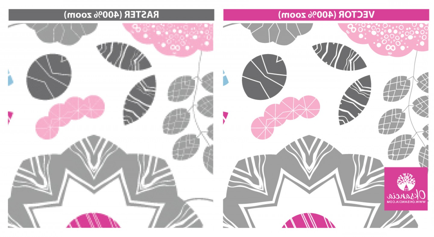 Vector Vs Rastor: What Is Vector Vector Vs Raster Artwork Formats For Manufacturing Products
