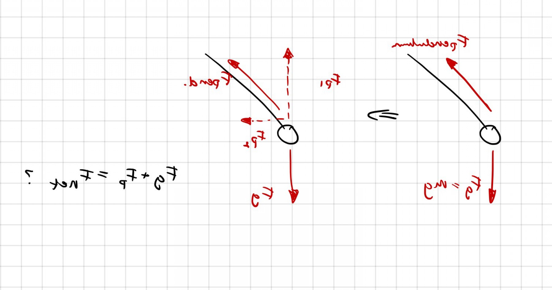 Gravitational Force Vectors: Why Do We Not Care About Force From The String On A Pendulum Or The Normal Force