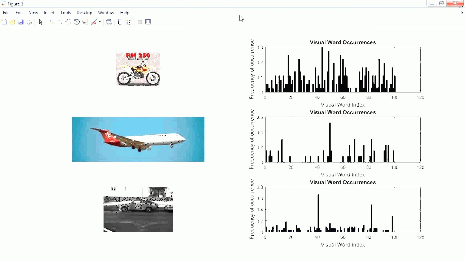 MATLAB Combine Vectors: Working With Large Sets Of Images In Matlab Just Got Easier